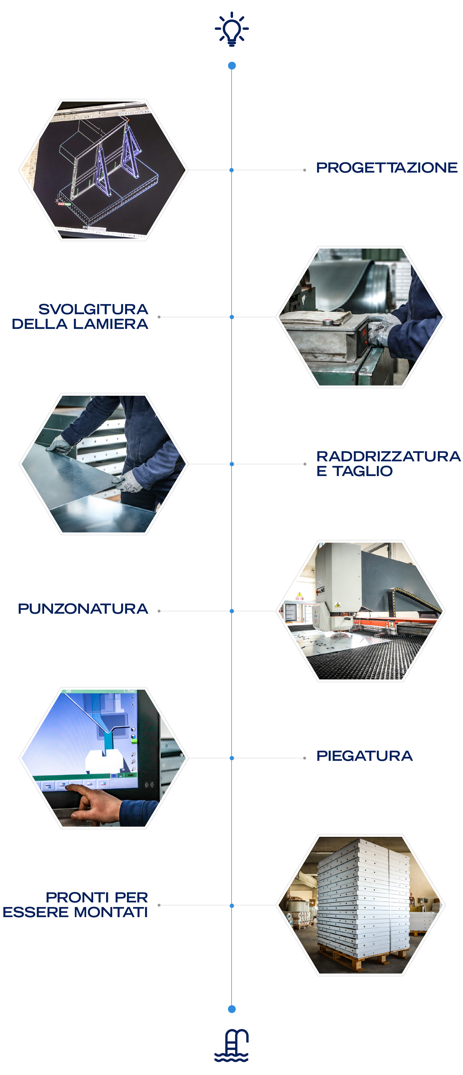produzione-pannelli-pool-sider-piscine